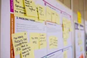 Paper notes and post-it notes with new industry research written on pinned to a wall